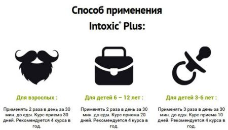 Intoxic-Plus способ применеия